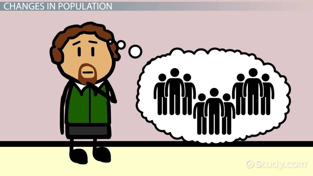 Population Growth Rate Definition Formula Examples
