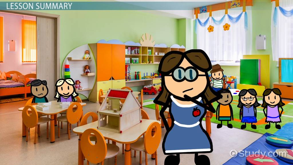 Impact Of Classroom Design On Teaching And Learning ~ Constructivist lesson plan example video