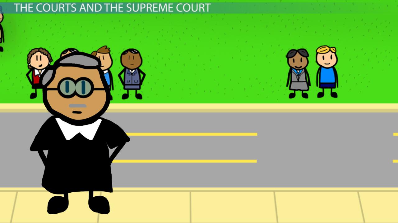 Judicial Branch Of Government Definition Role Power Video Lesson Transcript Study Com
