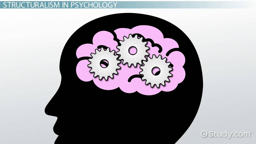 Structuralism V Functionalism In Psychology Video
