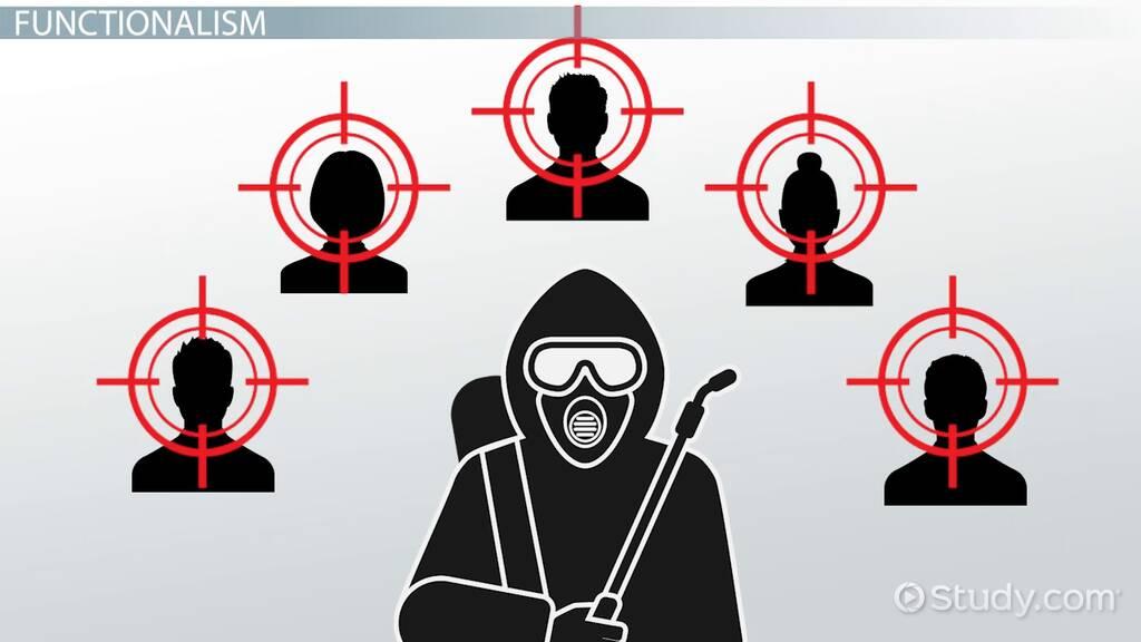 Do Gun Laws Reduce Crime college essay writing