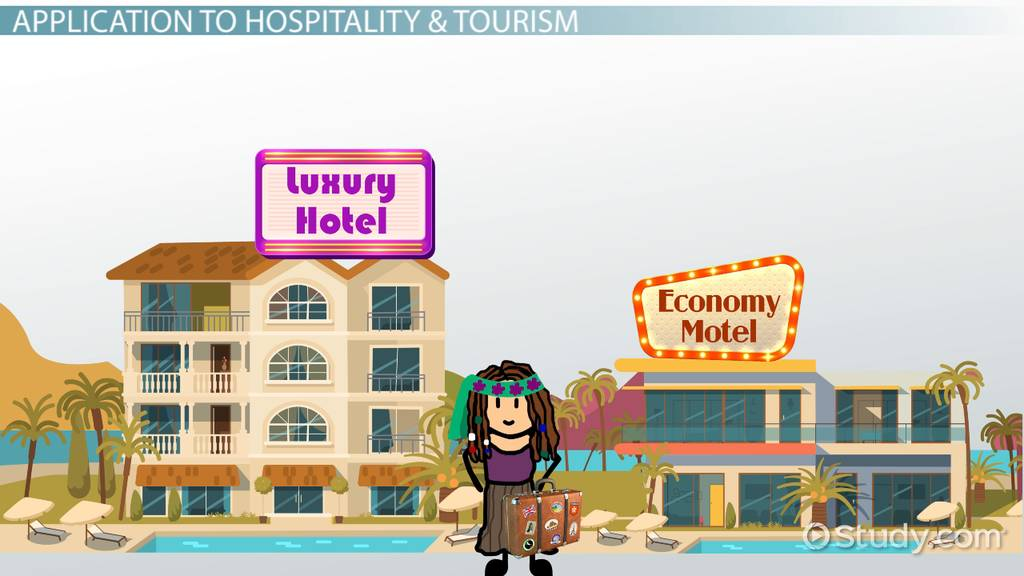 Price Elasticity Of Demand In The Hospitality Tourism Industry