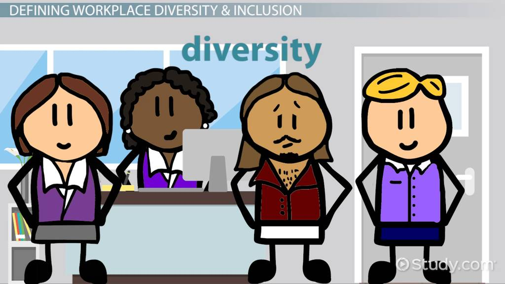 Classroom Enterprise Ideas ~ Role of hr in promoting workplace diversity inclusion