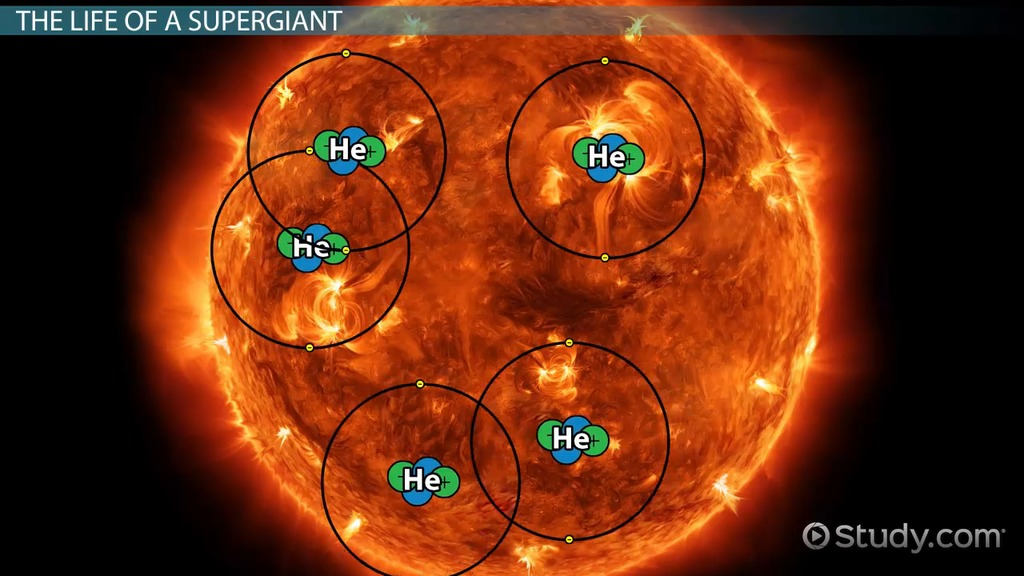 Supergiant Star: Definition & Facts - Video & Lesson ...