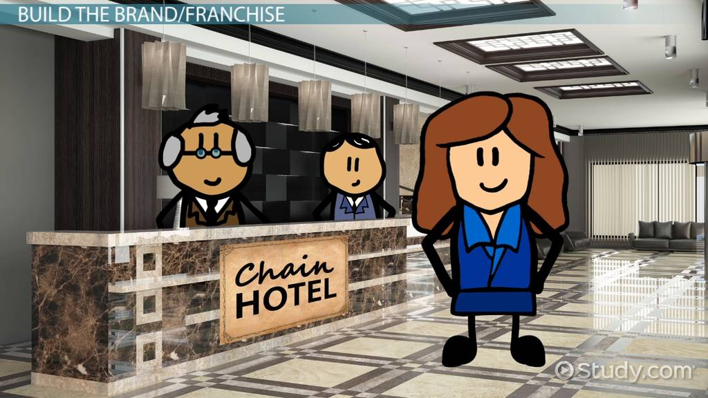 Risk Management in the Hospitality Industry - Video & Lesson