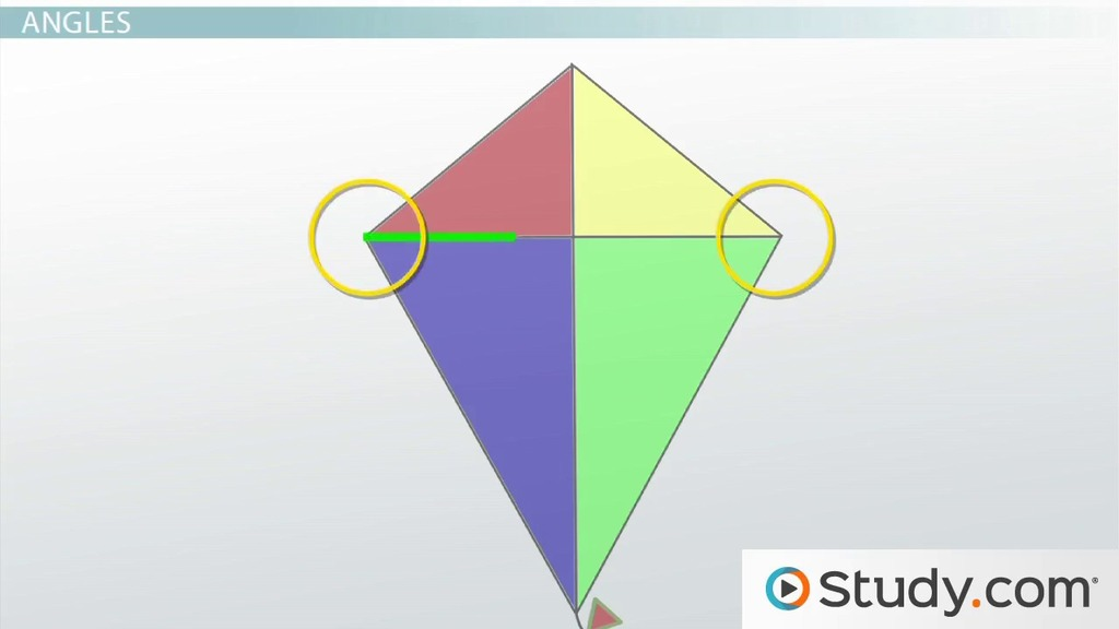Kites In Geometry Definition And Properties Video Lesson