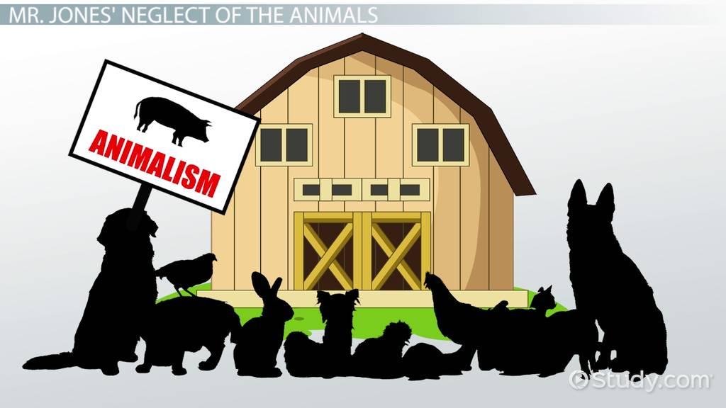 Mr Jones In Animal Farm Character Allegory  Analysis  Video  Mr Jones In Animal Farm Character Allegory  Analysis  Video  Lesson  Transcript  Studycom