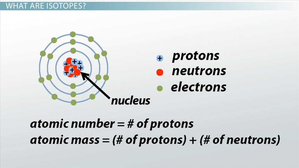 What Are Isotopes Definition Types Examples Video Lesson