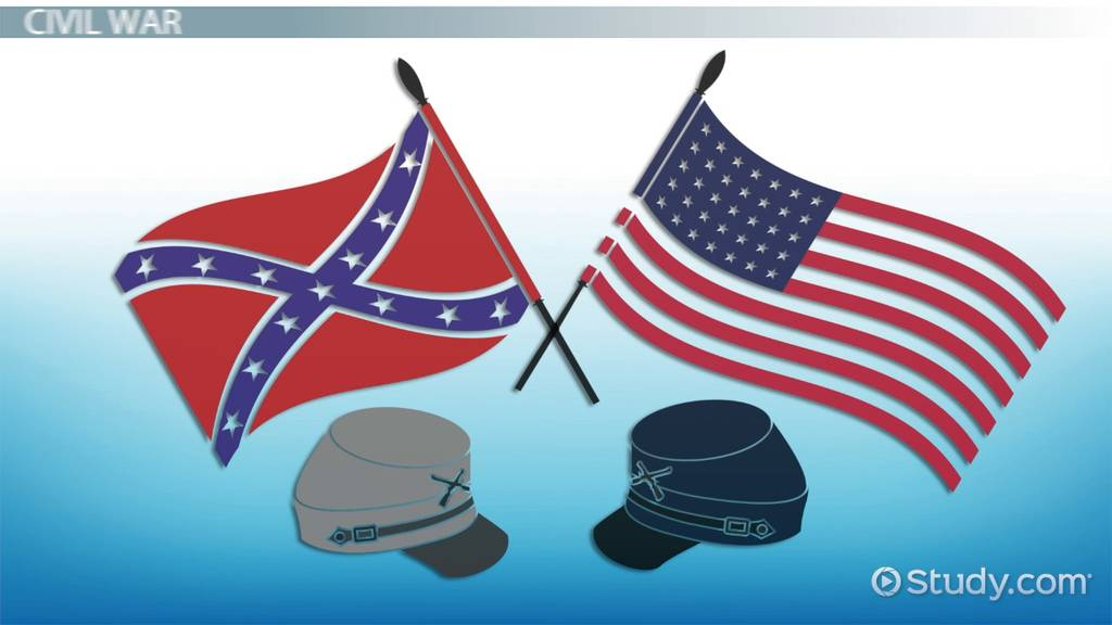 Differences Between the North and South at the Time of the ... |Civil War North And South Differences