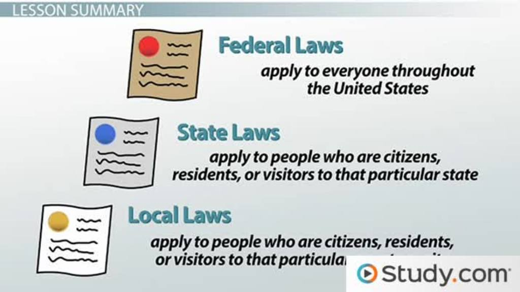 Local State Federal Ordinances Definitions And Differences