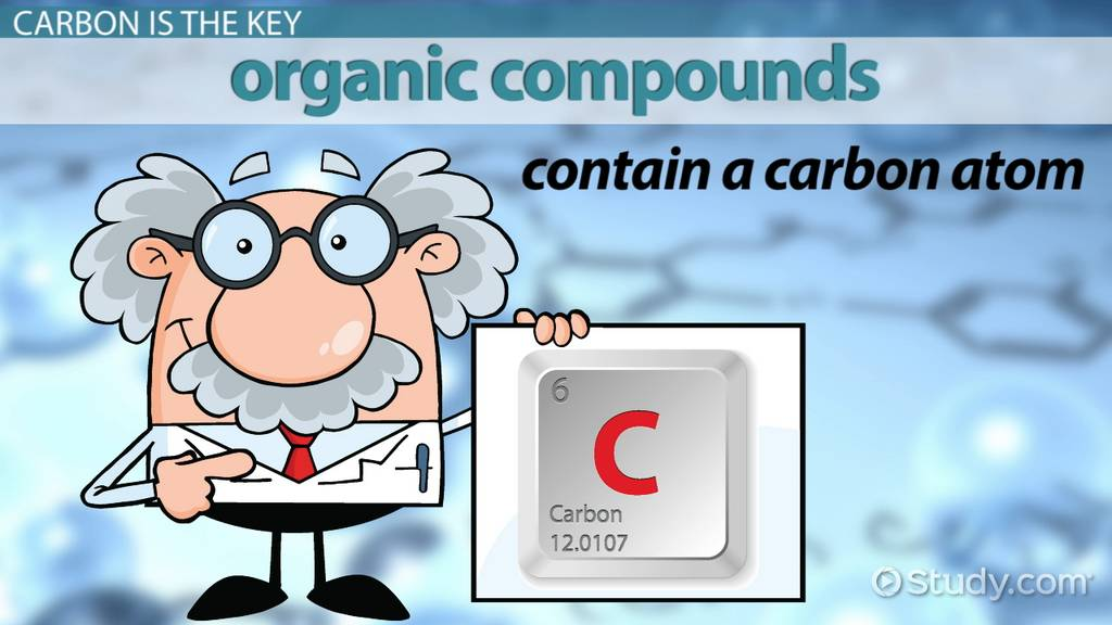 Naming Organic Compounds Rules Practice Video Lesson