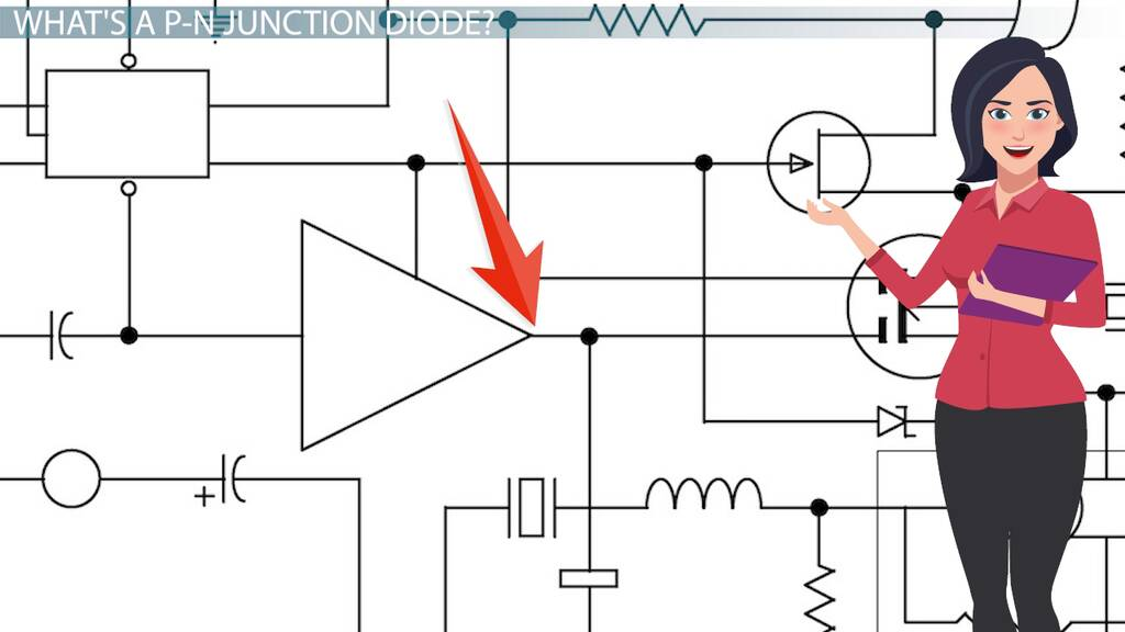 images?q=tbn:ANd9GcQh_l3eQ5xwiPy07kGEXjmjgmBKBRB7H2mRxCGhv1tFWg5c_mWT Draw The Circuit Diagram Of A Full Wave Rectifier Using Pn Junction Diode