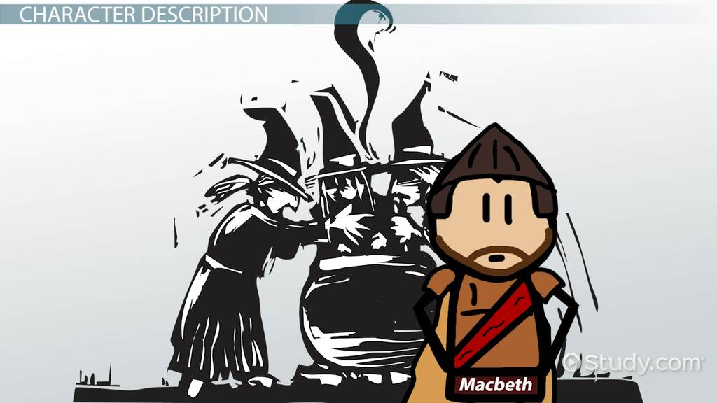The Character Of Macbeth Description Analysis Video
