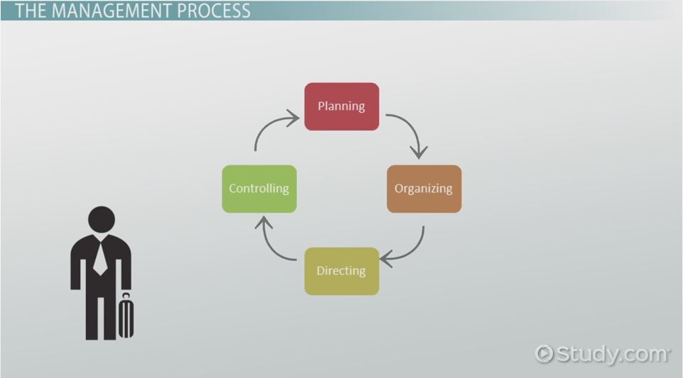 simple company scheduling process