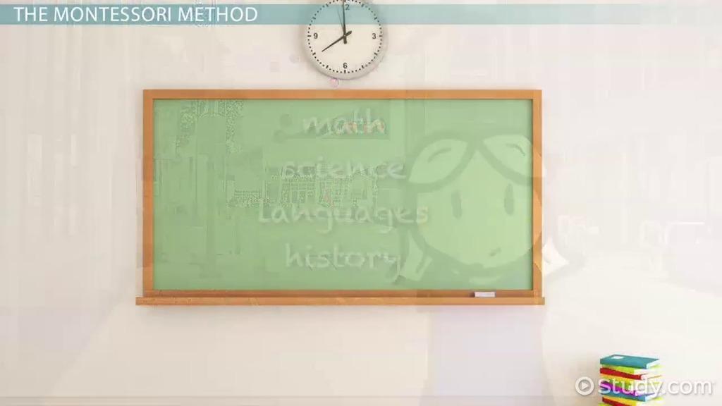 Maria Montessori Theory Method Quotes Video Lesson