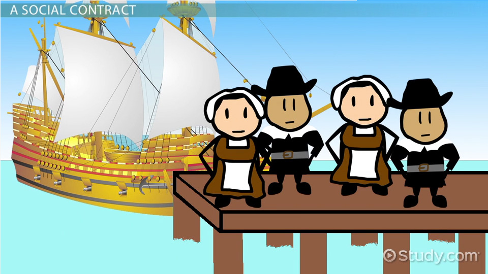 Mayflower Compact Definition Summary History Video Lesson