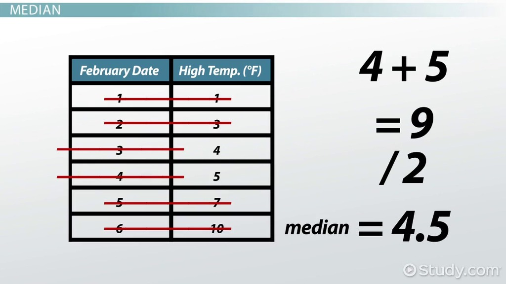 median quartile range climate variation  temperature video lesson transcript