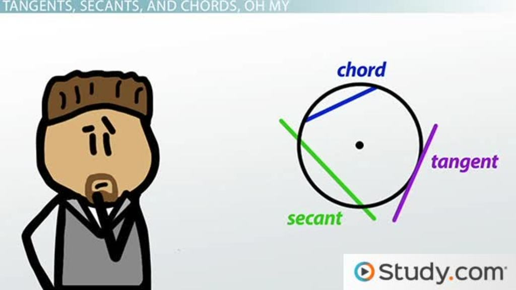 Measurements of Angles Involving Tangents, Chords & Secants - Video ...