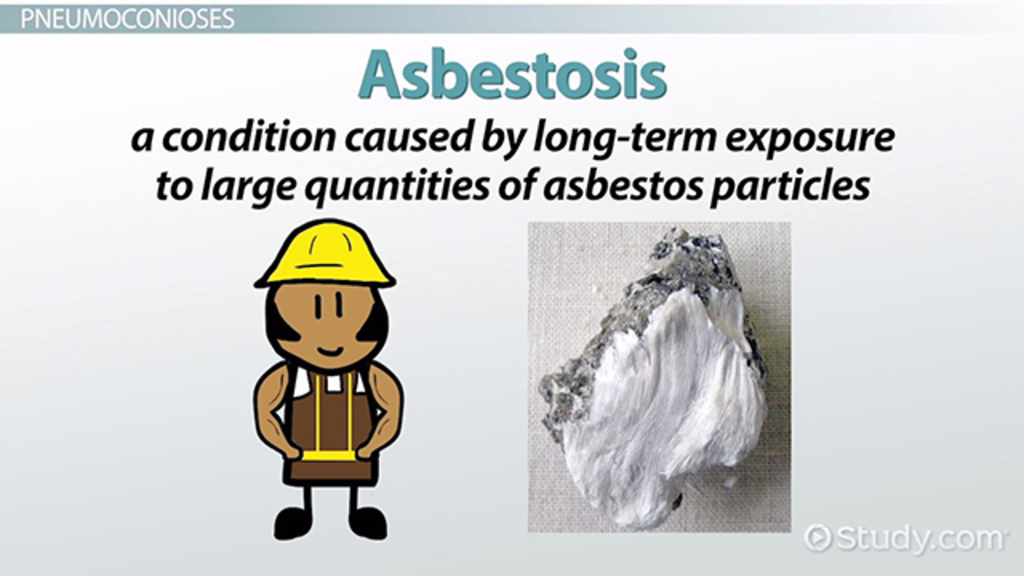 words related to interstitial  u0026 occupational lung diseases