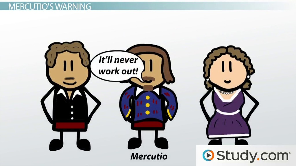 Mercutio in romeo and juliet character analysis for Romeo and juliet powerpoint template