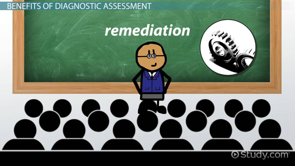 What Is Diagnostic Assessment Definition Examples Video