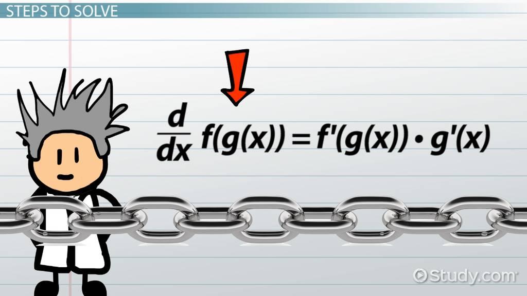 Finding the Derivative of sec^2(x) - Video & Lesson Transcript ...