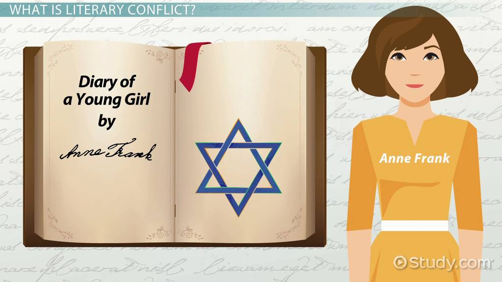 Conflict In Anne Franks Diary Of A Young Girl Video Lesson
