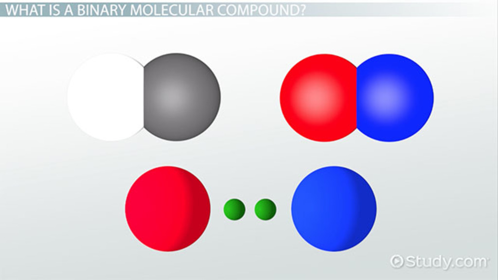 Naming Writing Formulas For Binary Molecular Compounds Video