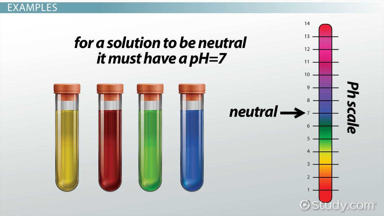 Neutral Solution: Definition & Examples - Video & Lesson Transcript ...