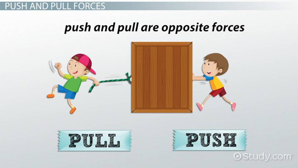 Push Pull Forces Lesson For Kids Definition Examples Video