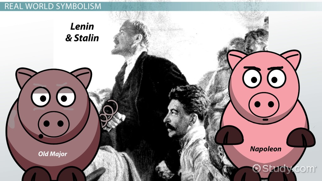 Animal Farm Flag Symbolism Analysis Video Lesson Transcript