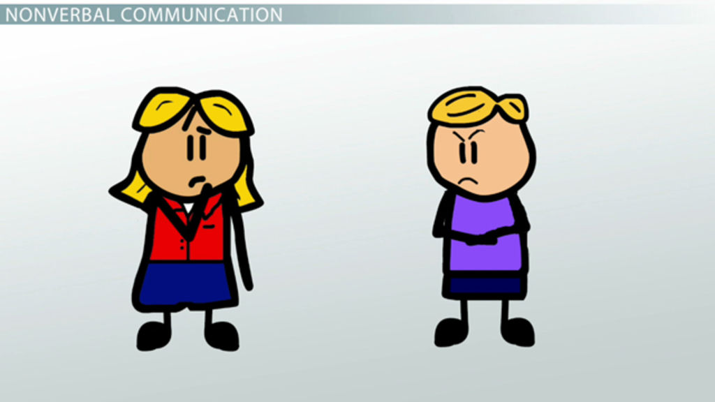 what are the categories of nonverbal communication