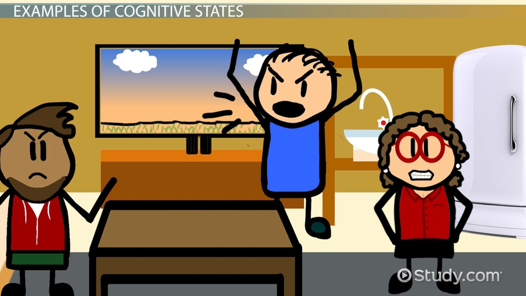 cognitive states  definition  u0026 examples