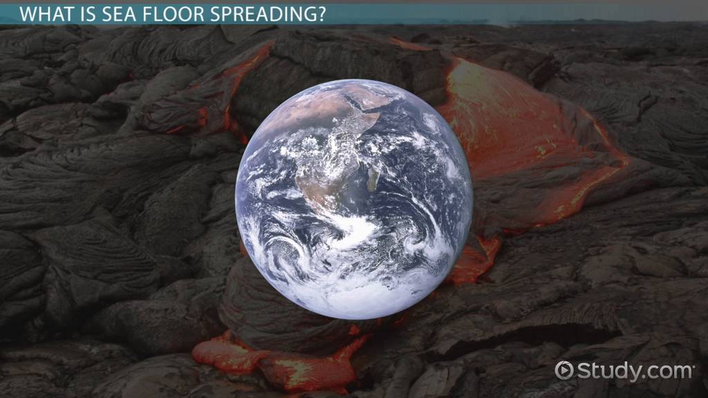 Sea Floor Spreading Definition Theory Amp Facts Video