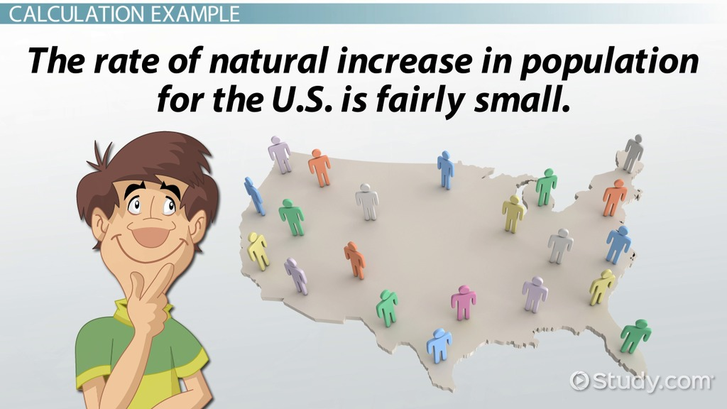 Rate Of Natural Increase In Population: Definition U0026 Overview