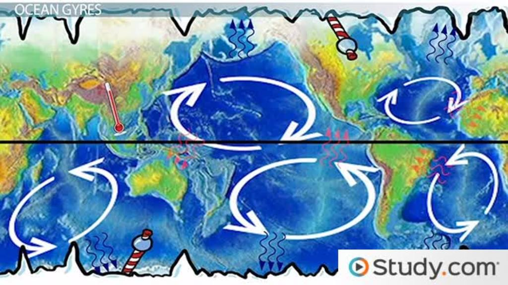 Ocean Circulation Patterns Effect On Climate Video Lesson. Ocean Circulation Patterns Effect On Climate Video Lesson Transcript Study. Worksheet. Ocean Current Worksheet At Mspartners.co