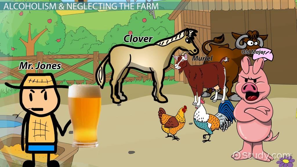 Mr. Jones Quotes from Animal Farm - Video & Lesson ...