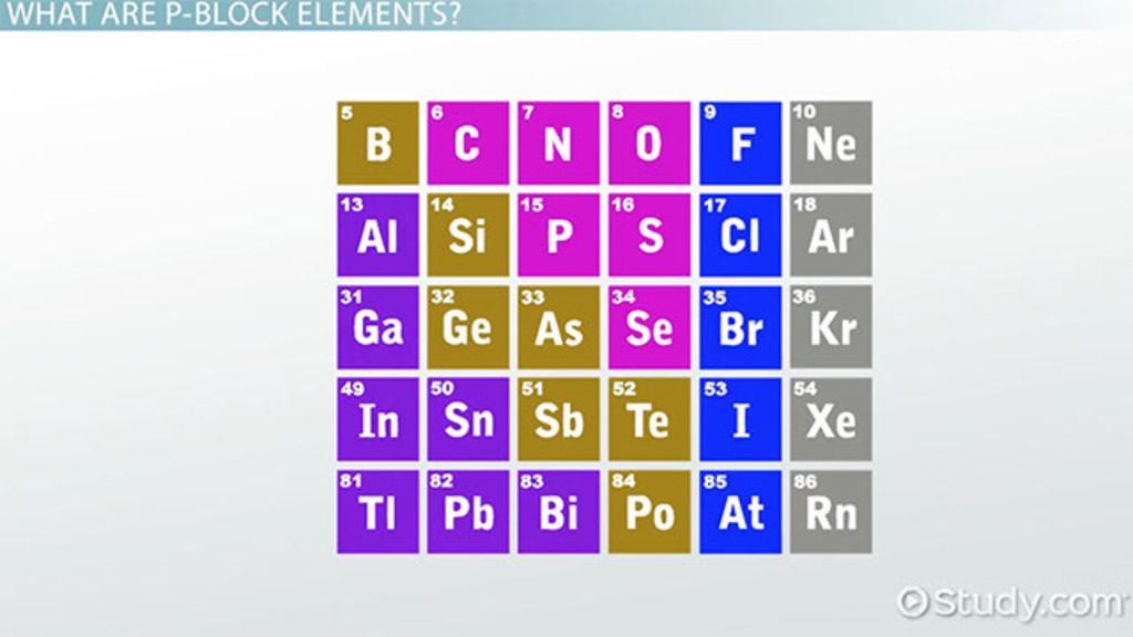 P Block Elements On The Periodic Table Properties
