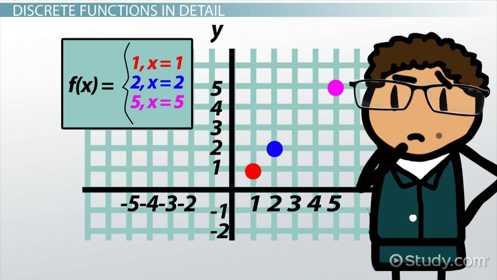 Discrete & Continuous Functions: Definition & Examples - Video ...