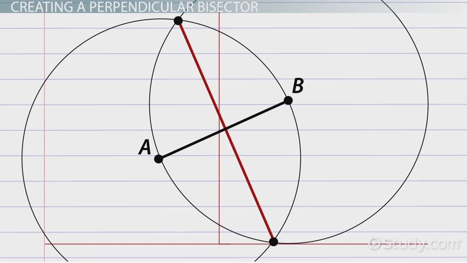 Perpendicular Bisector Definition Theorem Equation Video