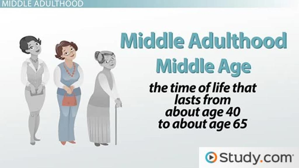 Age range for middle aged