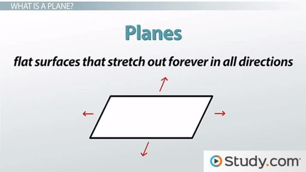 Gre Test Prep >> Planes and the Polyhedron: Definition and Example Video with Lesson Transcript | Study.com