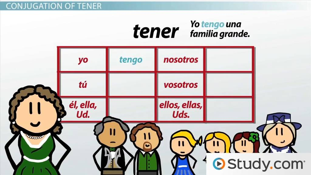 Present Tense Conjugation of Tener and Venir in Spanish - Video ...