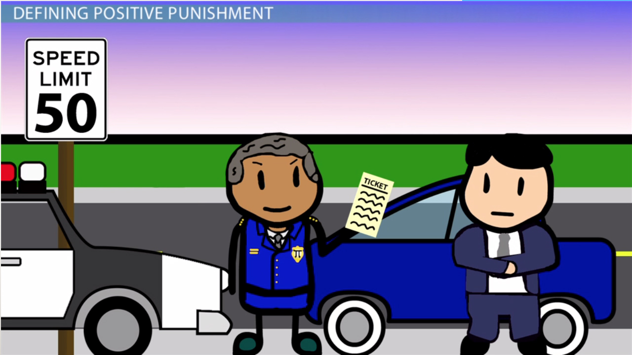 positive punishment Pun sh ent (pŭn′ĭsh-mənt) n 1 the imposition of a penalty or deprivation for wrongdoing: the swift punishment of all offenders 2 a penalty imposed for wrongdoing.