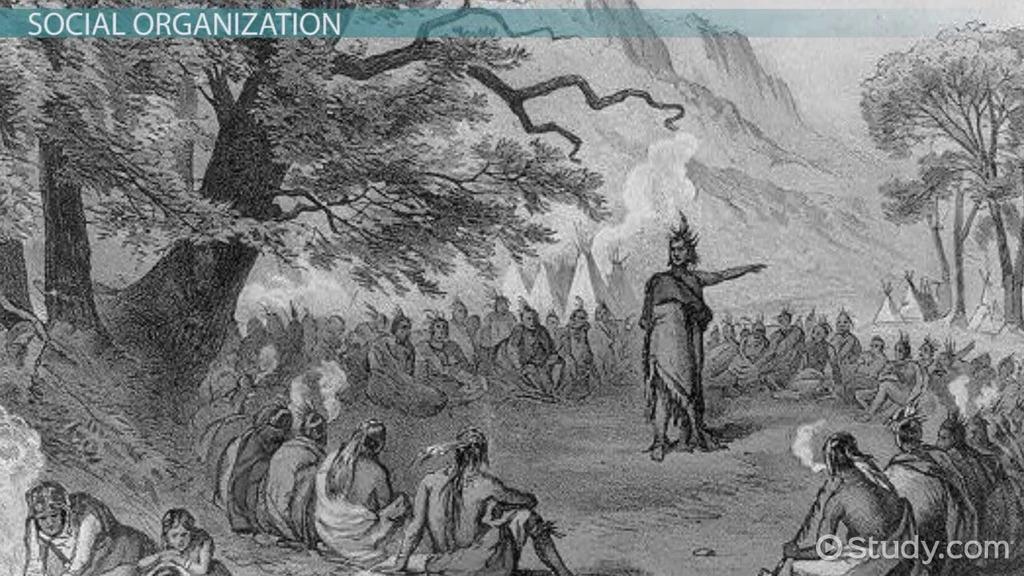 Colonial American Development : Pre columbian culture development video lesson