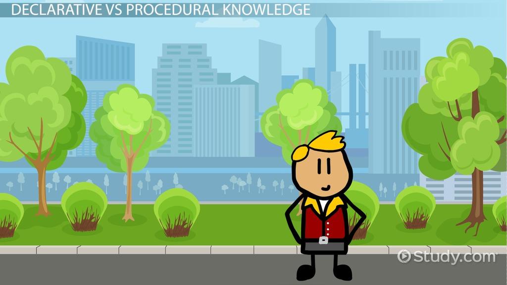 Teaching Strategies For Declarative Vs Procedural Knowledge Video