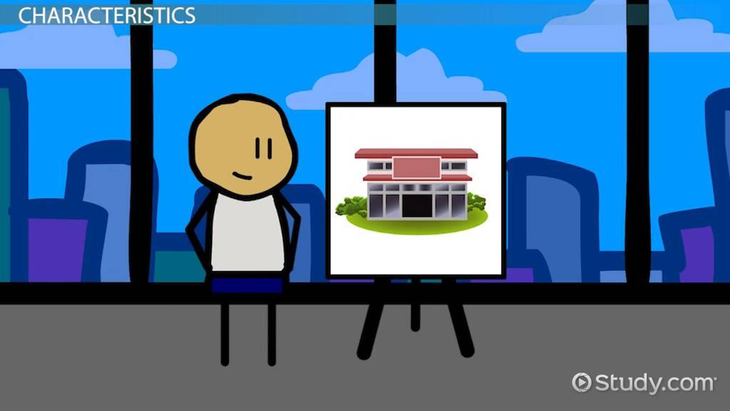 Minimalist architecture history characteristics video for Minimalist architecture characteristics