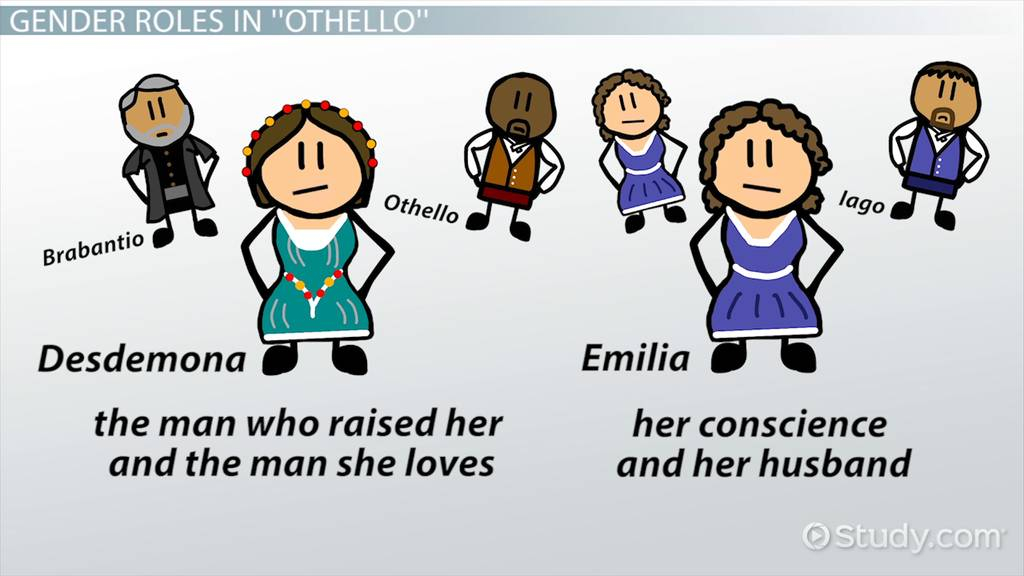 Gender Roles In Othello Video Lesson Transcript Study