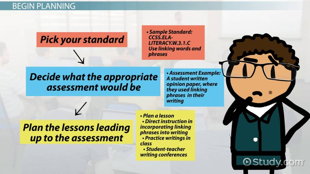 Tips Strategies For Teaching To Course Standards Video Lesson