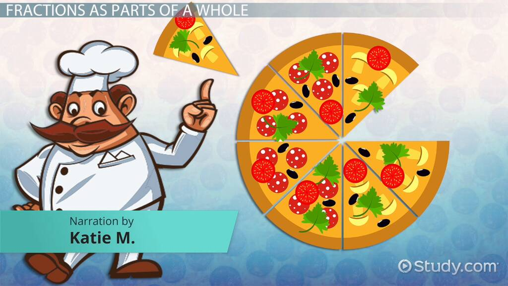 Pizza Fraction Clipart Worksheets & Teaching Resources   TpT